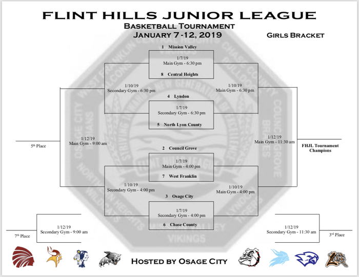 FHJL Girls Basketball Bracket