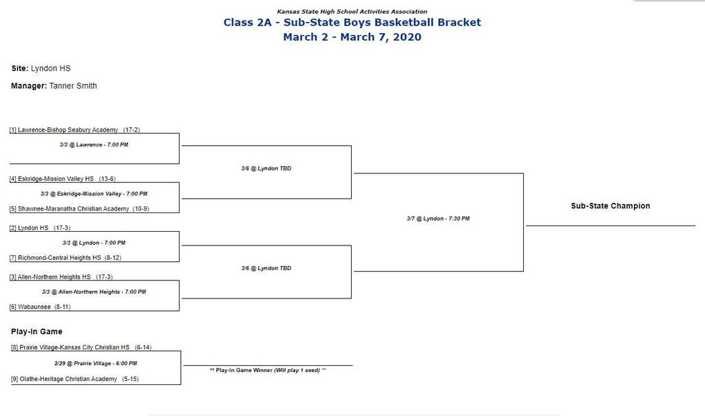 boys/girls sub state bb